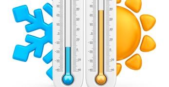 Chaud froid et chiropratique