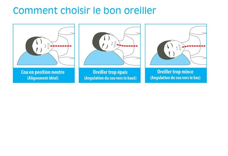 position sommeil2